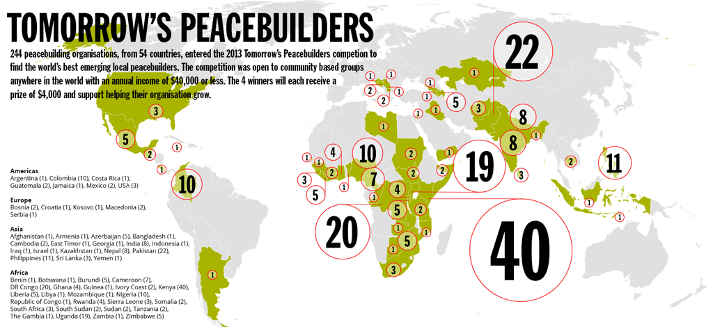 Where are the best new ideas and groups in peacebuilding emerging entrants map 1024 gumiabroncs Images